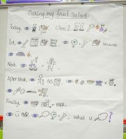 Science Making a fruit salad Class 1